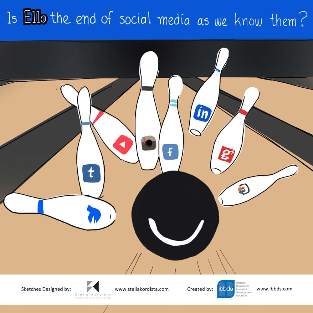 Is Ello The End Of Social Media As We Know Them?