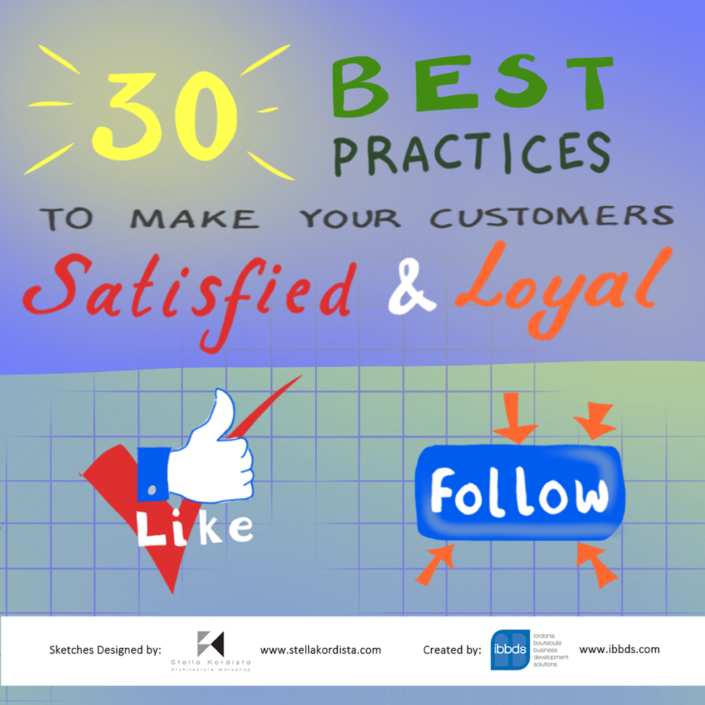30 Best Practices To Make Your Customers Satisfied And Loyal